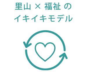 里山 × 福祉のイキイキモデル