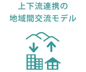 上下流域連携の地域間交流モデル