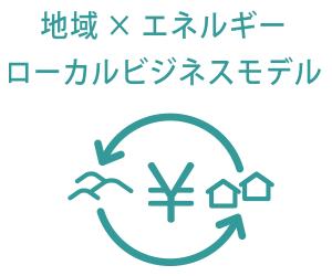 地域×エネルギー ローカルビジネスモデル