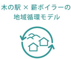 木の駅 × 薪ボイラーの地域循環モデル