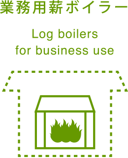 業務用薪ボイラー Log boilers for business use
